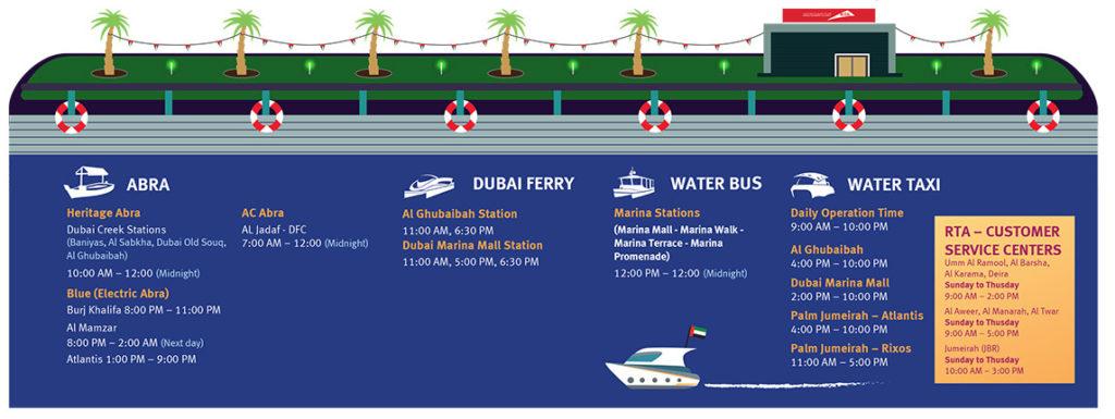 Dubai Marine Ramadan Services
